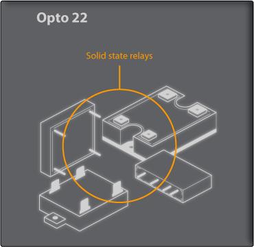 [DIAGRAM_38IS]  Resellers | Opto 22 Ssr Wiring Diagram |  | MasTec